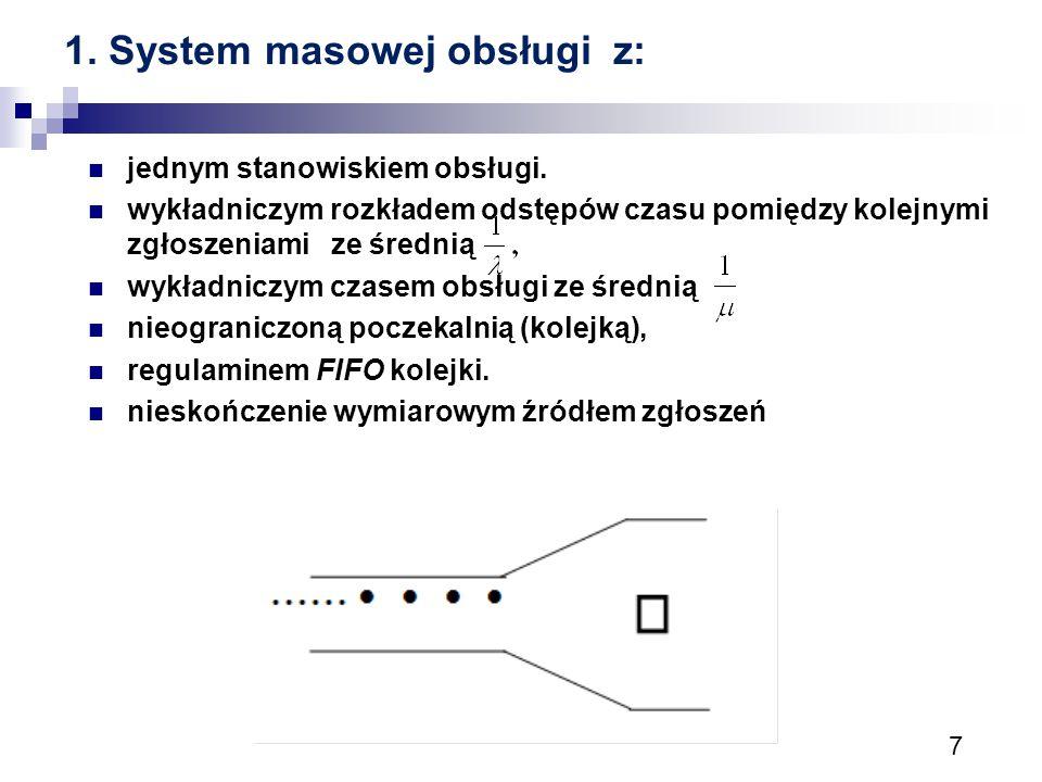 1. System masowej obsługi z:
