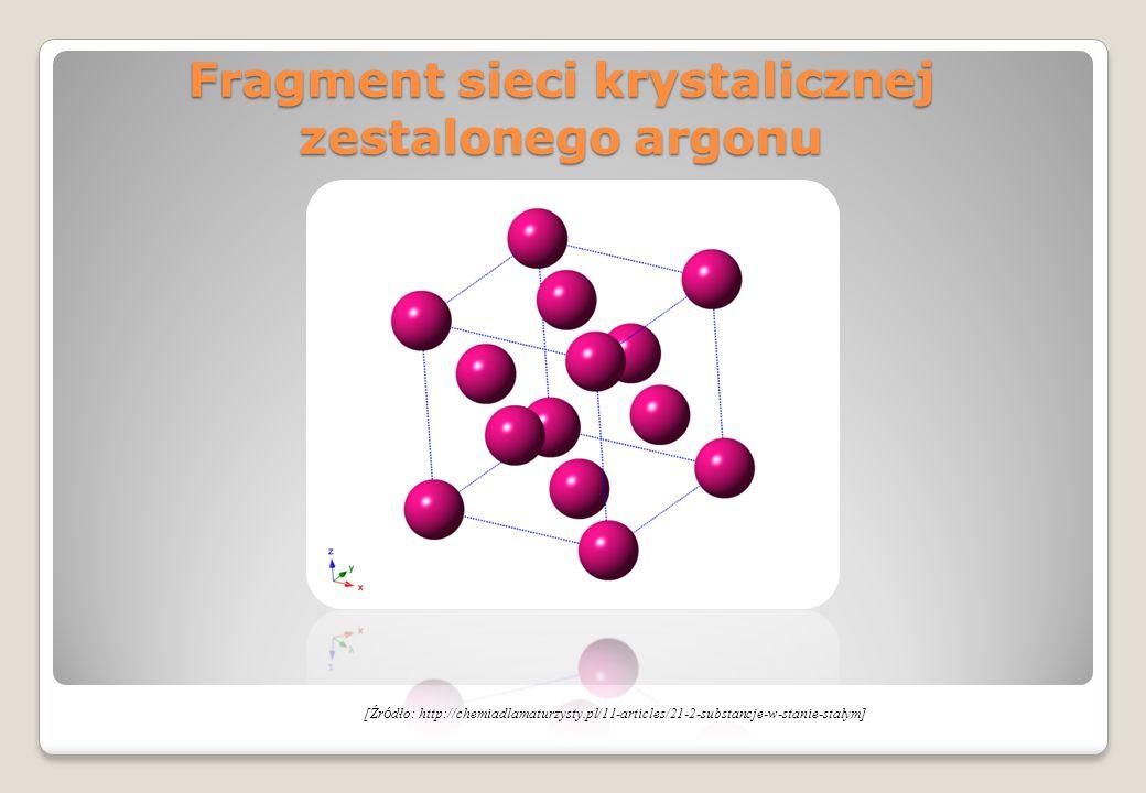 Fragment sieci krystalicznej zestalonego argonu