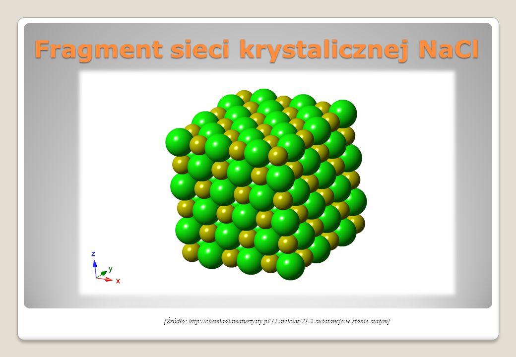 Fragment sieci krystalicznej NaCl