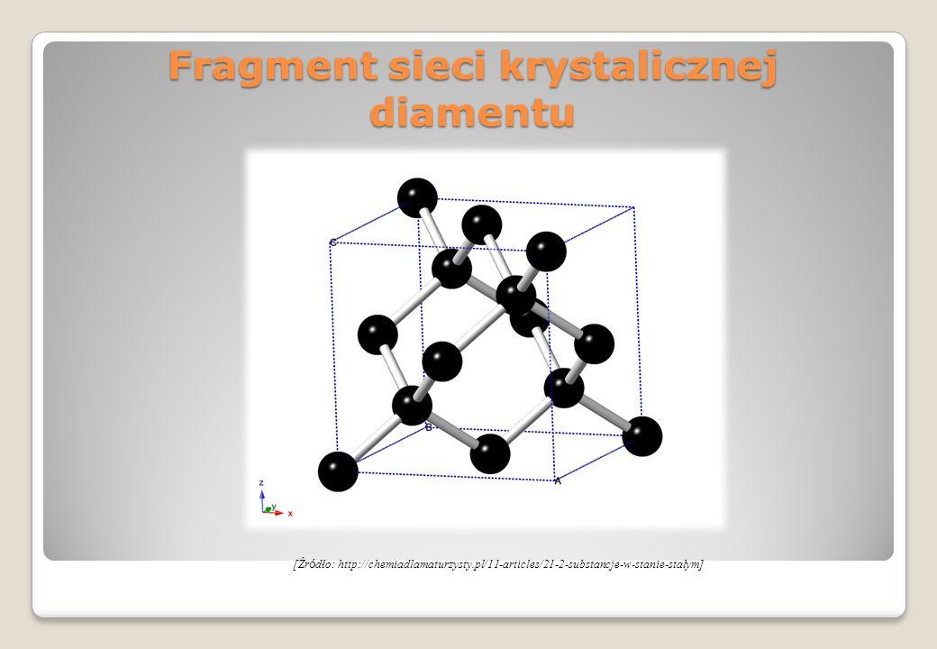 Fragment sieci krystalicznej diamentu
