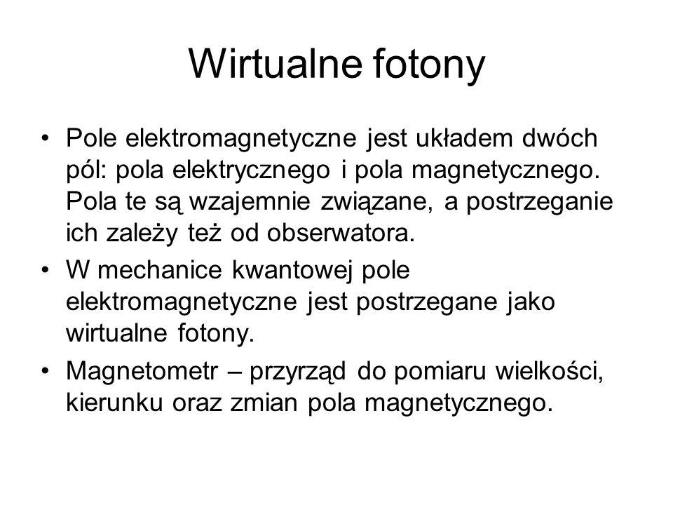 Wirtualne fotony