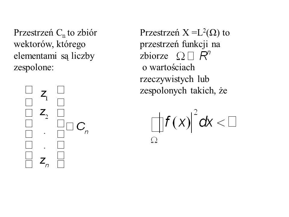 Przestrzeń Cn to zbiór wektorów, którego elementami są liczby zespolone:
