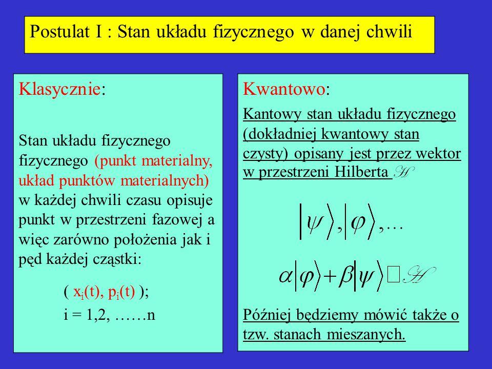 Postulat I : Stan układu fizycznego w danej chwili