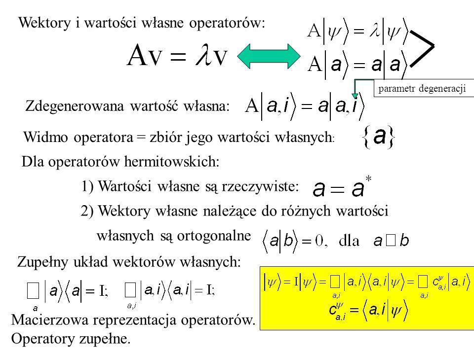 Wektory i wartości własne operatorów: