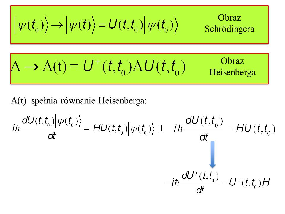 Obraz Schrödingera Obraz Heisenberga A(t) spełnia równanie Heisenberga: