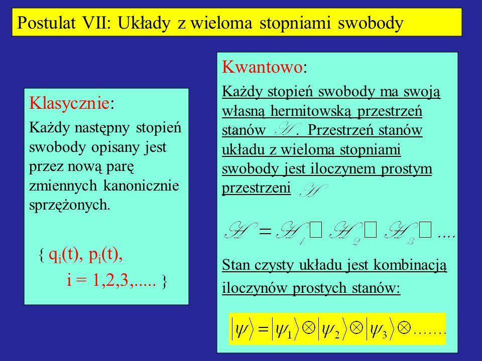 Postulat VII: Układy z wieloma stopniami swobody Kwantowo: Klasycznie: