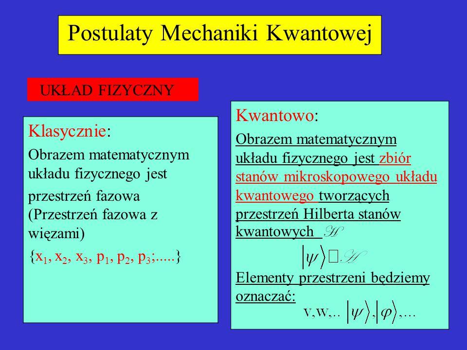 Postulaty Mechaniki Kwantowej