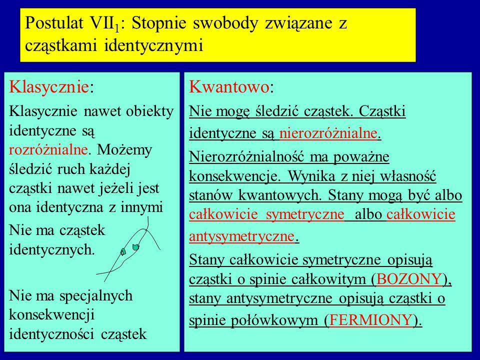 Postulat VII1: Stopnie swobody związane z cząstkami identycznymi