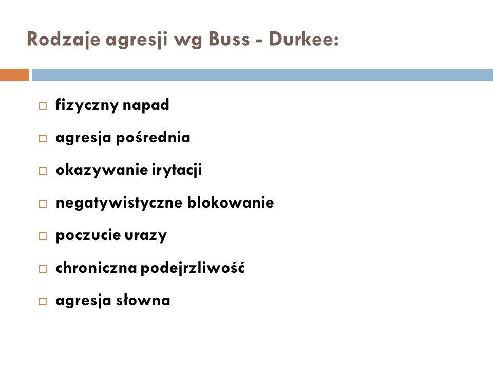 Rodzaje agresji wg Buss - Durkee:
