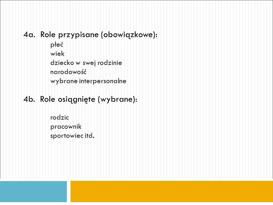 4a. Role przypisane (obowiązkowe):