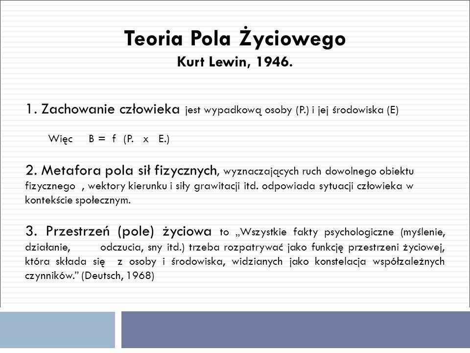 Teoria Pola Życiowego Kurt Lewin, 1946.