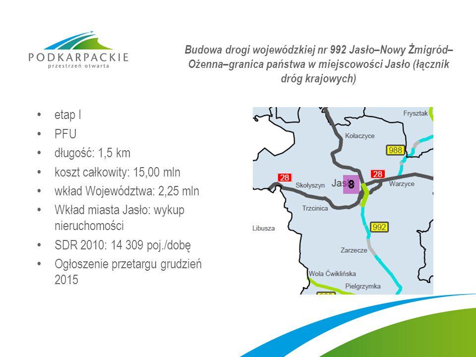 wkład Województwa: 2,25 mln Wkład miasta Jasło: wykup nieruchomości