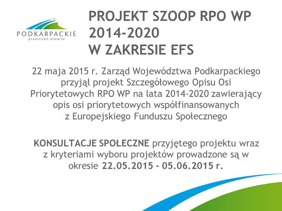 PROJEKT SZOOP RPO WP 2014-2020 W ZAKRESIE EFS