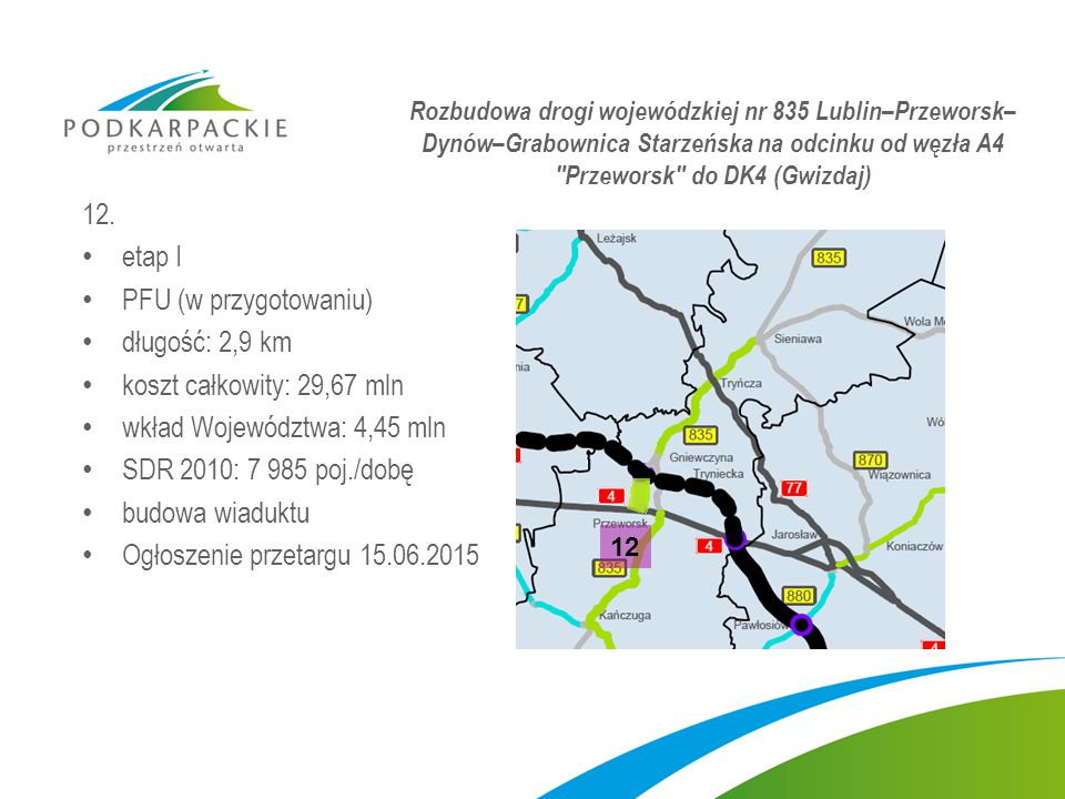 wkład Województwa: 4,45 mln SDR 2010: 7 985 poj./dobę budowa wiaduktu