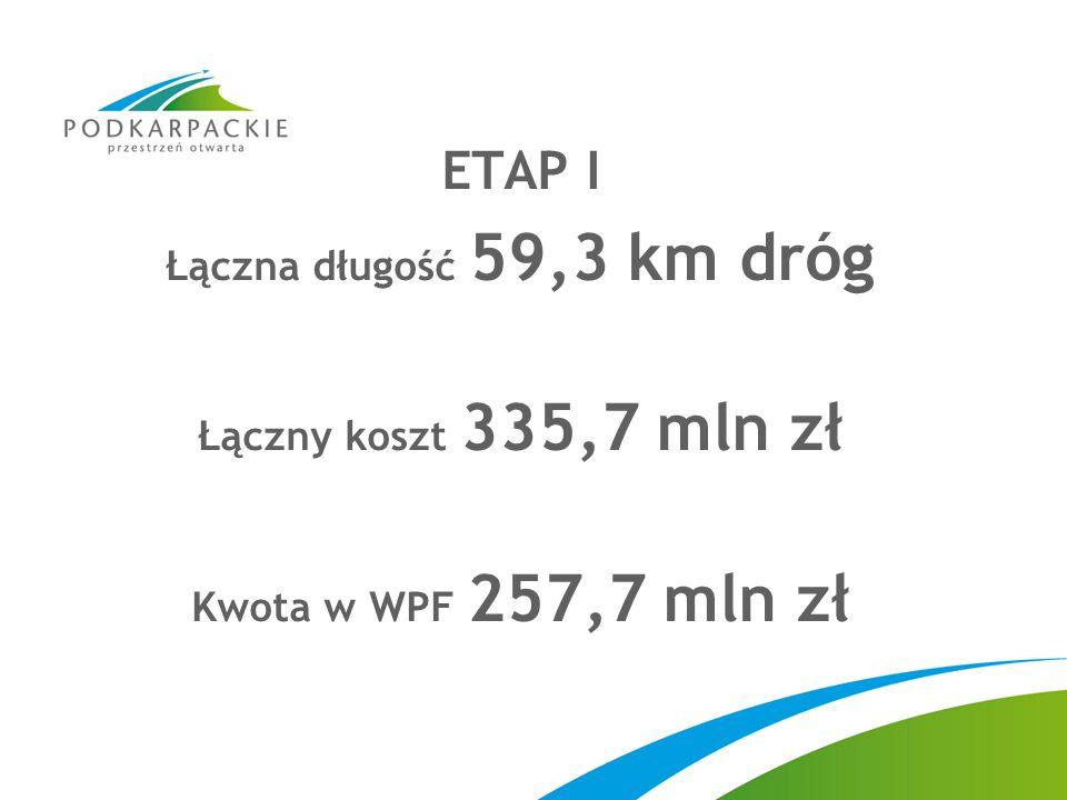 ETAP I Łączna długość 59,3 km dróg Łączny koszt 335,7 mln zł