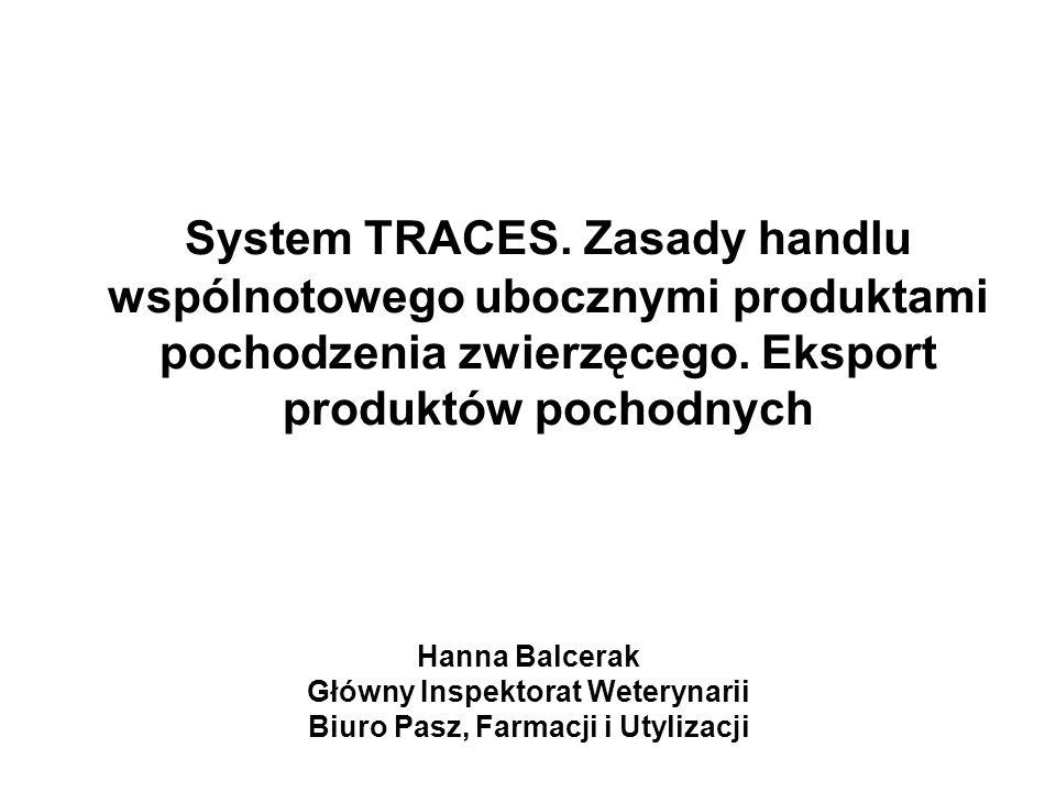 Główny Inspektorat Weterynarii Biuro Pasz, Farmacji i Utylizacji