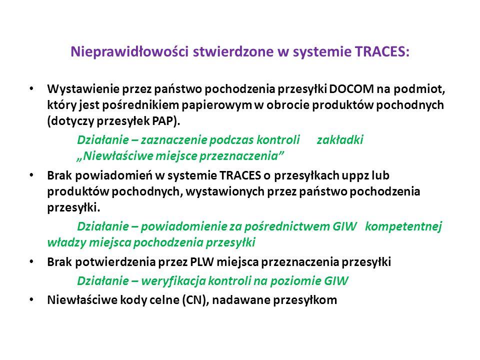 Nieprawidłowości stwierdzone w systemie TRACES:
