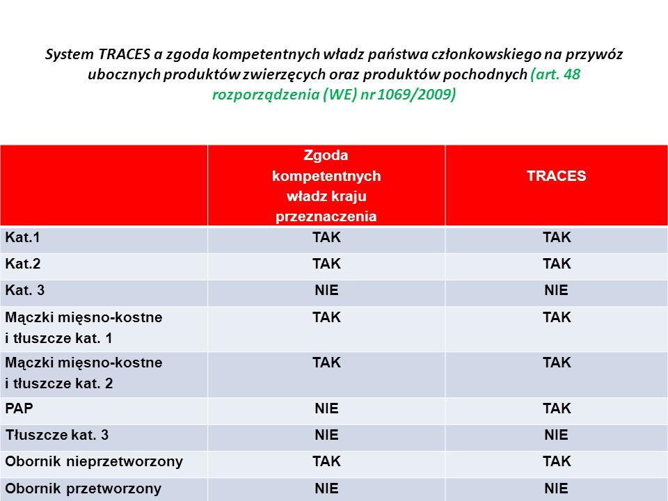 System TRACES a zgoda kompetentnych władz państwa członkowskiego na przywóz ubocznych produktów zwierzęcych oraz produktów pochodnych (art. 48 rozporządzenia (WE) nr 1069/2009)