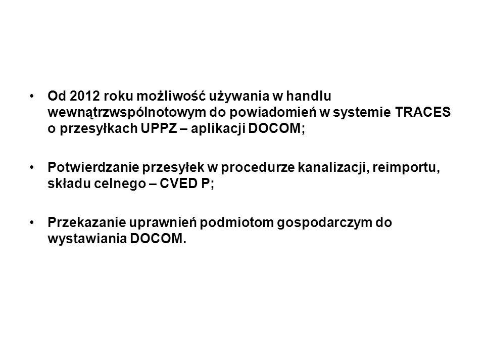 Od 2012 roku możliwość używania w handlu wewnątrzwspólnotowym do powiadomień w systemie TRACES o przesyłkach UPPZ – aplikacji DOCOM;