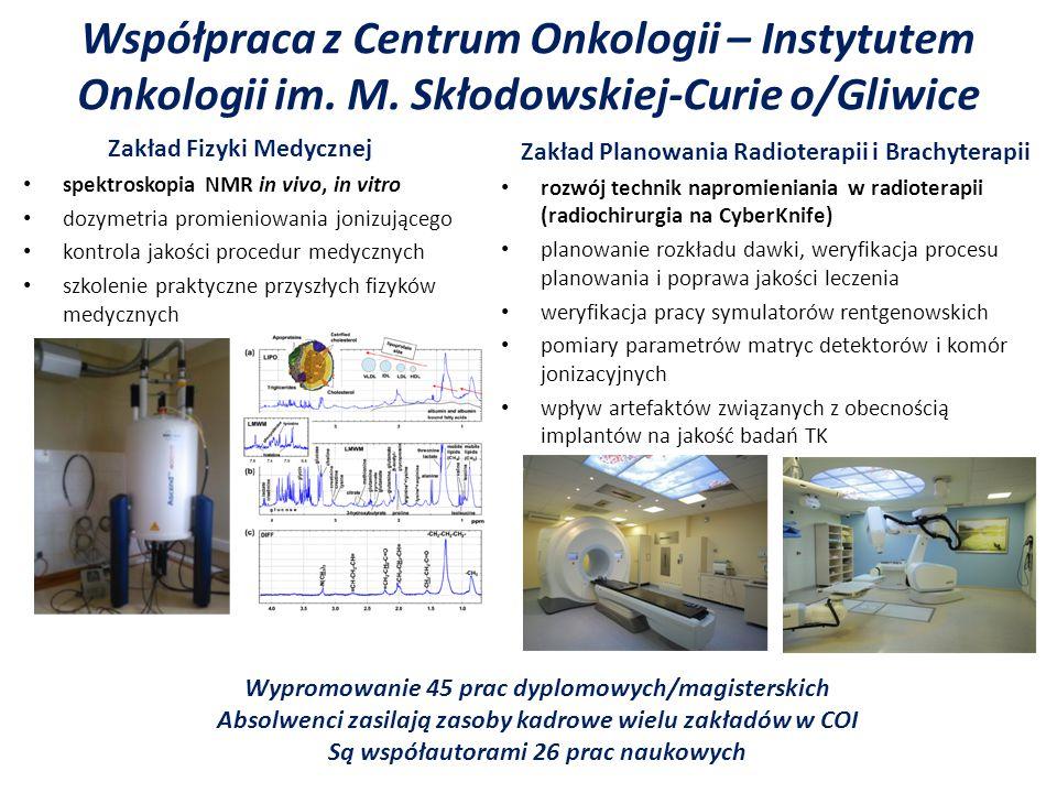 Współpraca z Centrum Onkologii – Instytutem Onkologii im. M
