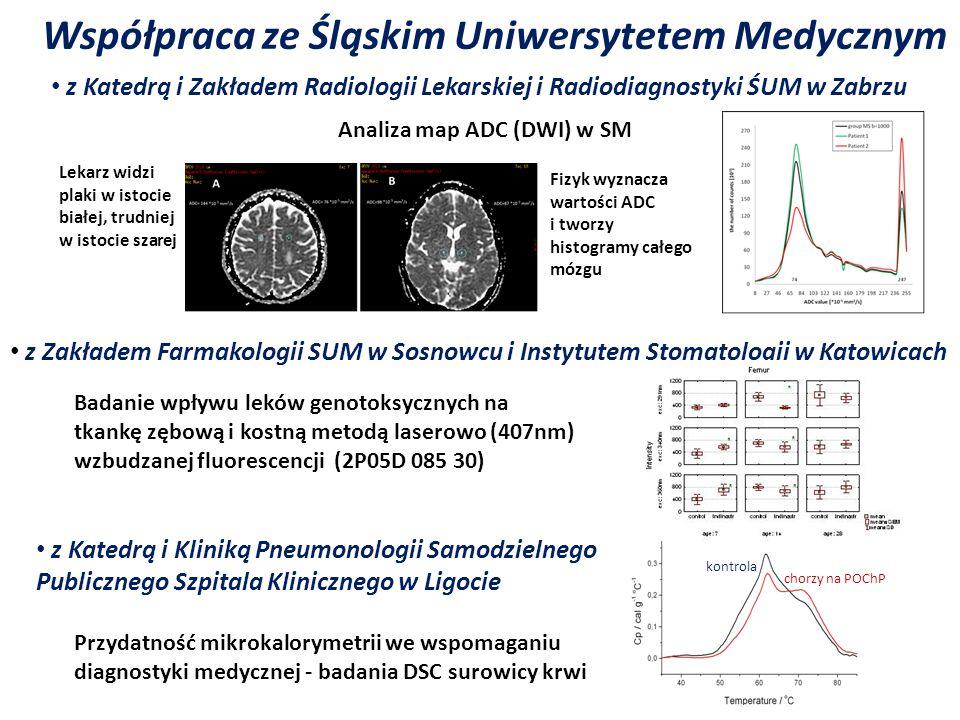 Współpraca ze Śląskim Uniwersytetem Medycznym