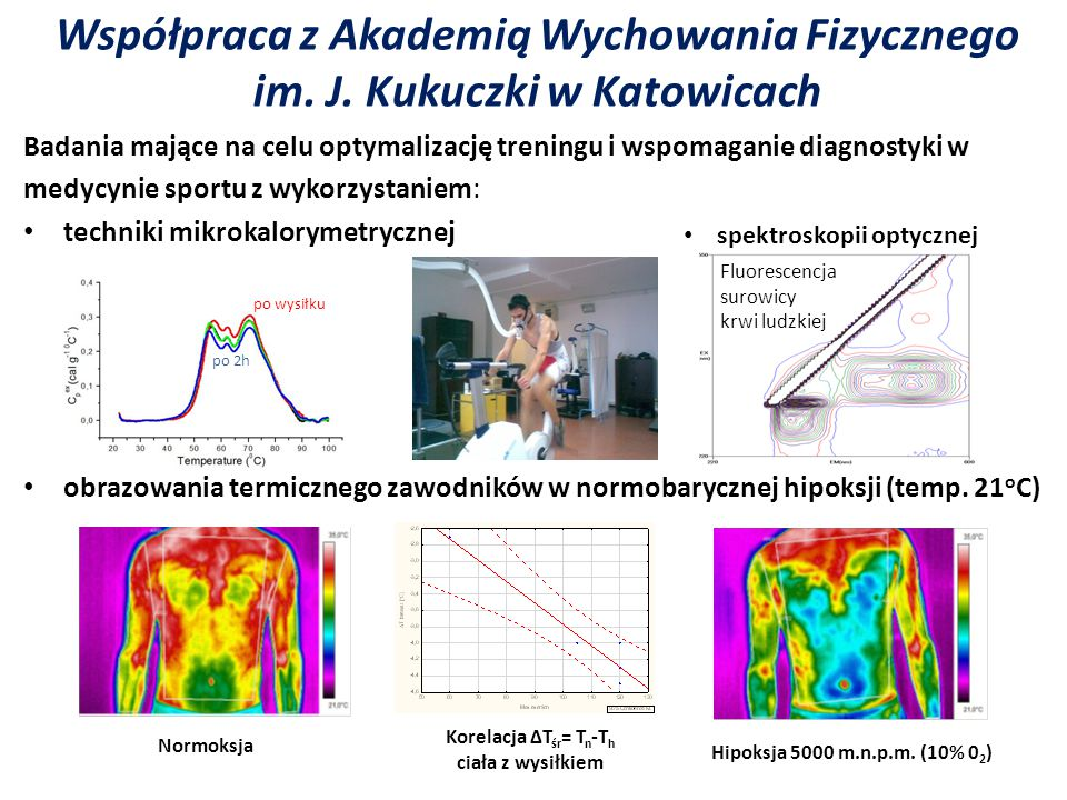 Współpraca z Akademią Wychowania Fizycznego im. J