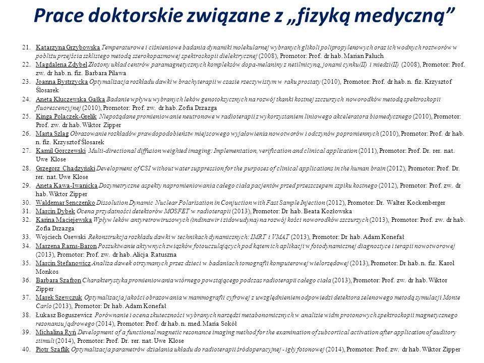 """Prace doktorskie związane z """"fizyką medyczną"""