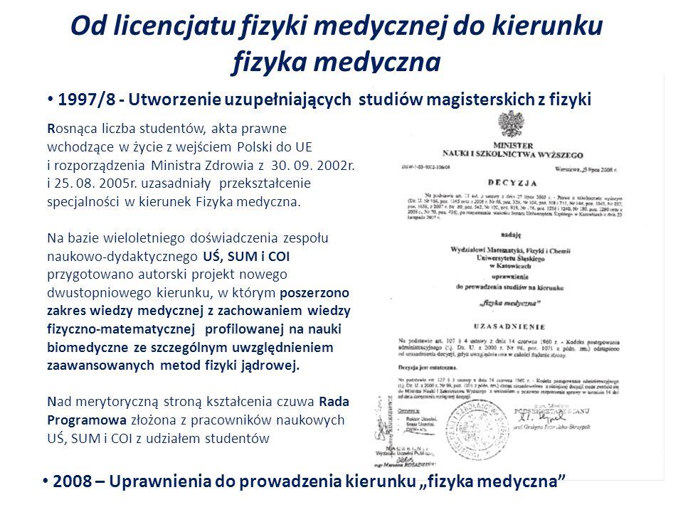 Od licencjatu fizyki medycznej do kierunku fizyka medyczna