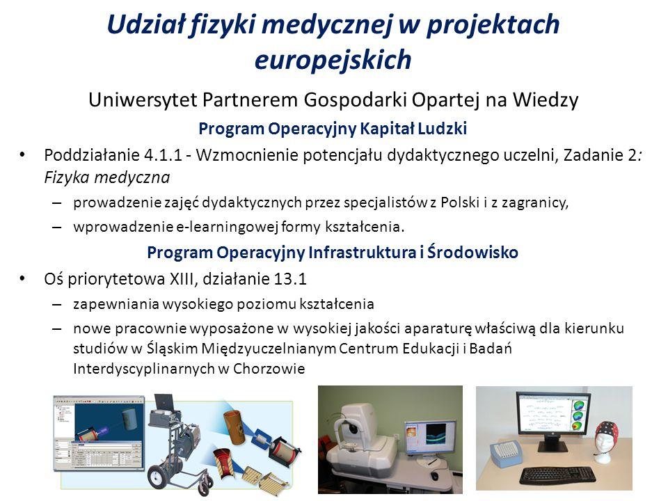 Udział fizyki medycznej w projektach europejskich