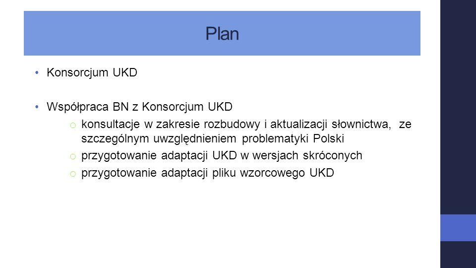 Plan Konsorcjum UKD Współpraca BN z Konsorcjum UKD