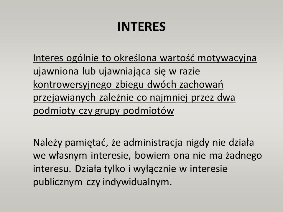 INTERES