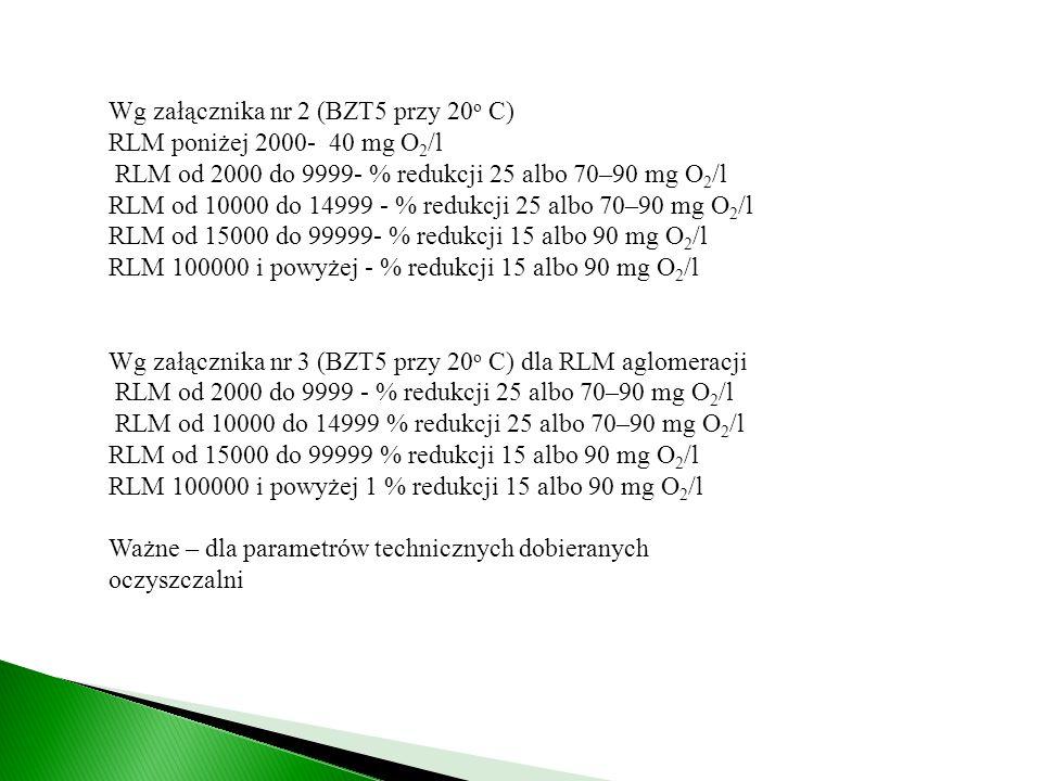 Wg załącznika nr 2 (BZT5 przy 20o C)