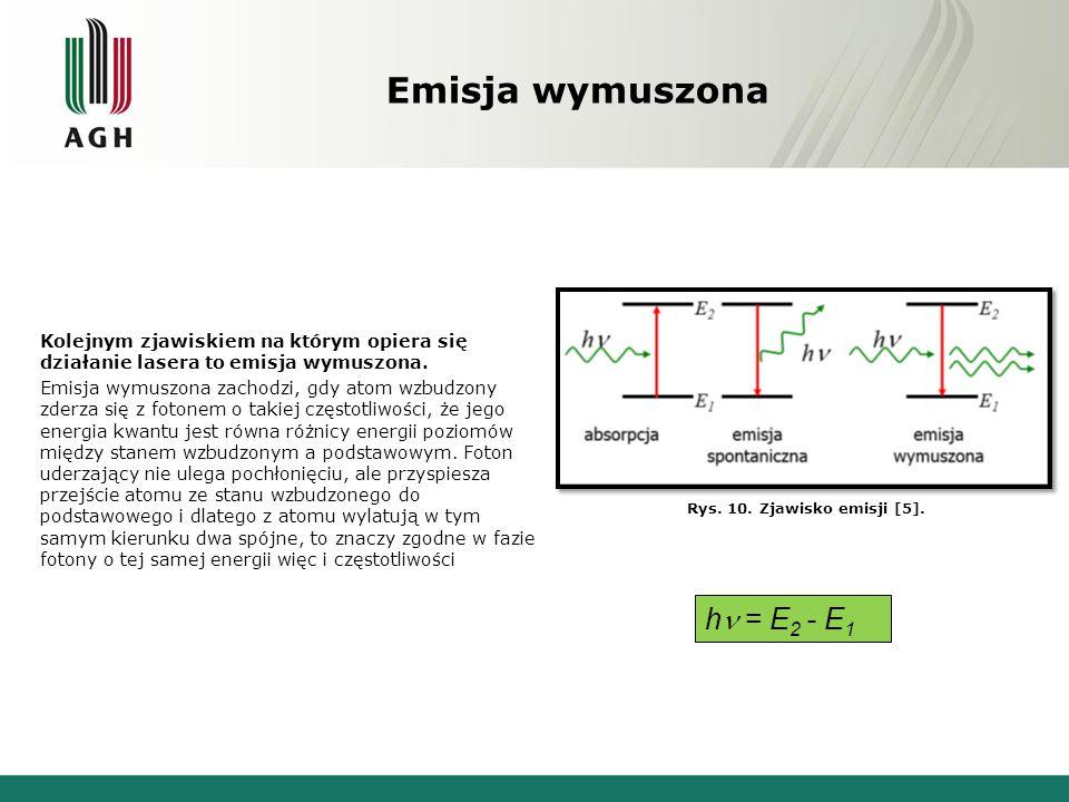 Emisja wymuszona hn = E2 - E1
