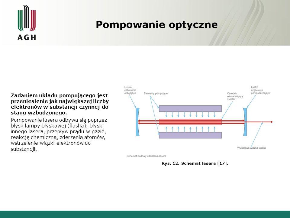 Pompowanie optyczne Zadaniem układu pompującego jest przeniesienie jak największej liczby elektronów w substancji czynnej do stanu wzbudzonego.
