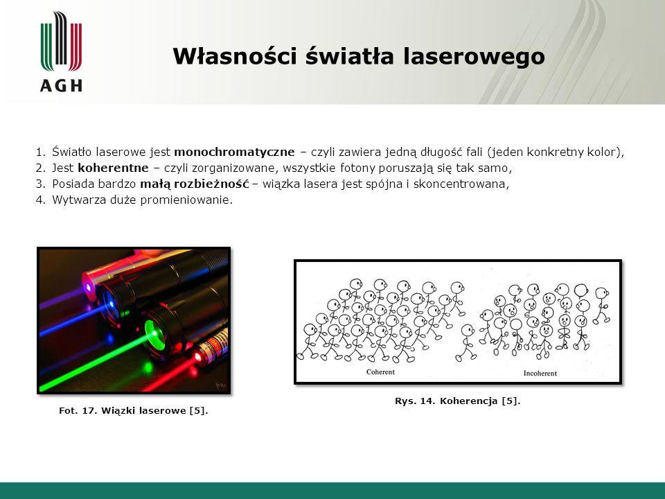 Własności światła laserowego
