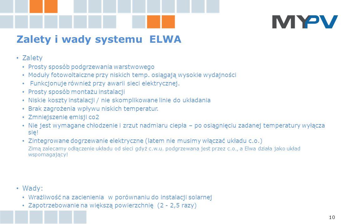 Zalety i wady systemu ELWA