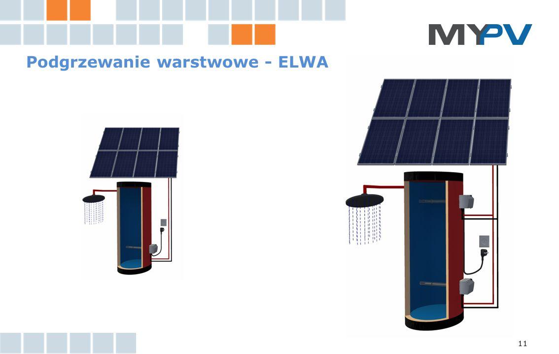 Podgrzewanie warstwowe - ELWA