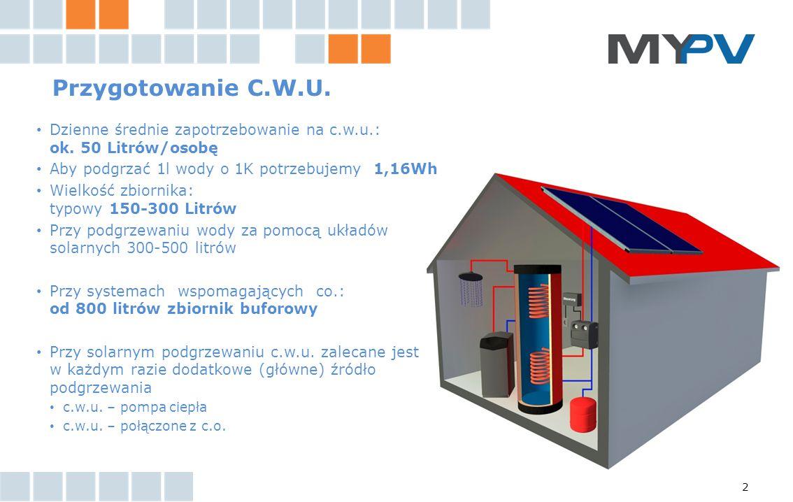 Przygotowanie C.W.U. Dzienne średnie zapotrzebowanie na c.w.u.: ok. 50 Litrów/osobę. Aby podgrzać 1l wody o 1K potrzebujemy 1,16Wh.