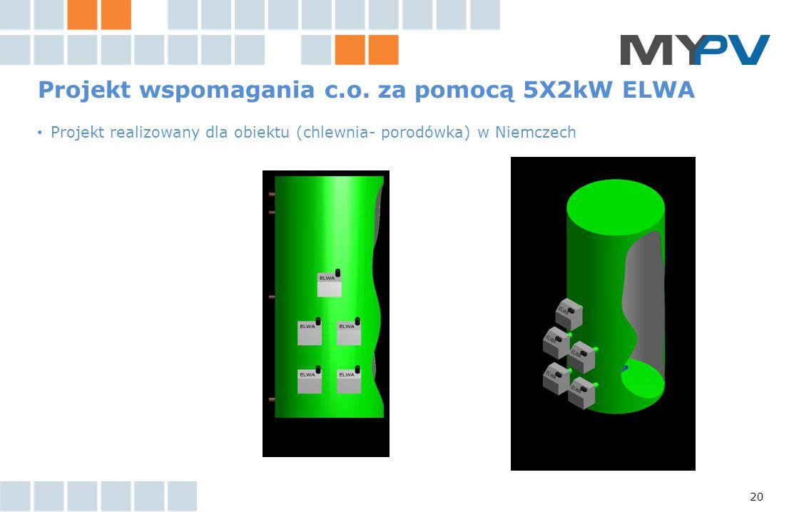 Projekt wspomagania c.o. za pomocą 5X2kW ELWA