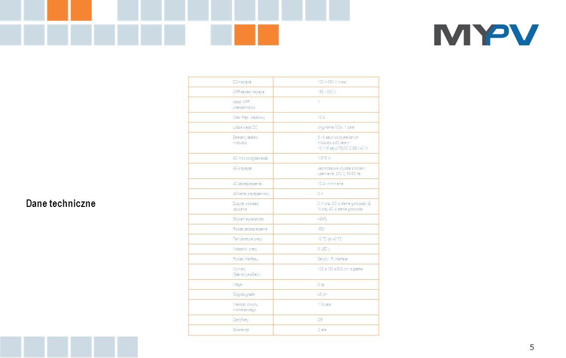Dane techniczne DC-napięcie 100 – 360 V (max.) MPP-zakres napięcia