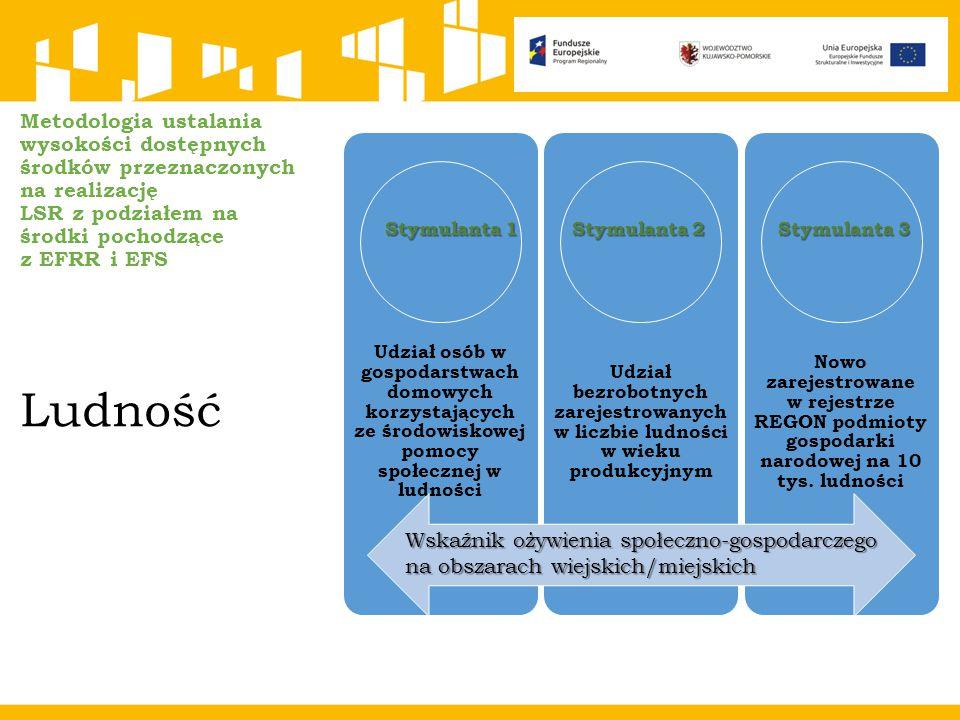 Metodologia ustalania wysokości dostępnych środków przeznaczonych na realizację LSR z podziałem na środki pochodzące z EFRR i EFS