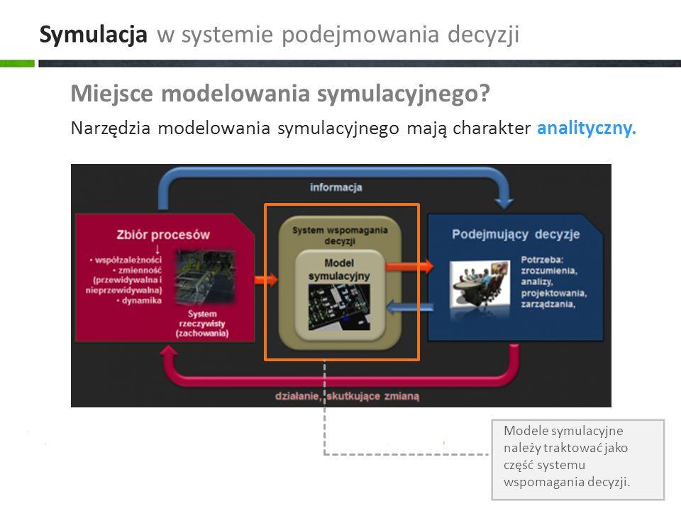 Symulacja w systemie podejmowania decyzji