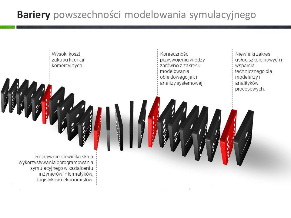 Bariery powszechności modelowania symulacyjnego