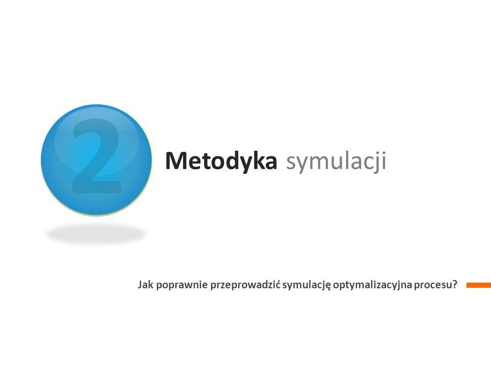 2 Metodyka symulacji Jak poprawnie przeprowadzić symulację optymalizacyjna procesu