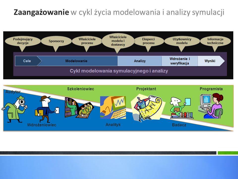 Zaangażowanie w cykl życia modelowania i analizy symulacji