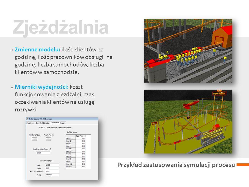 Zjeżdżalnia Przykład zastosowania symulacji procesu