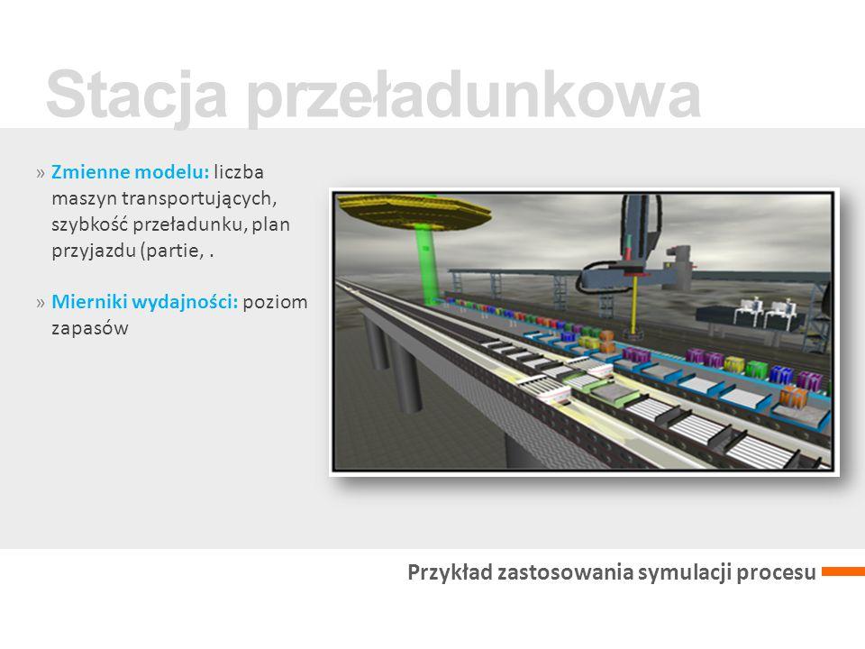 Stacja przeładunkowa Przykład zastosowania symulacji procesu