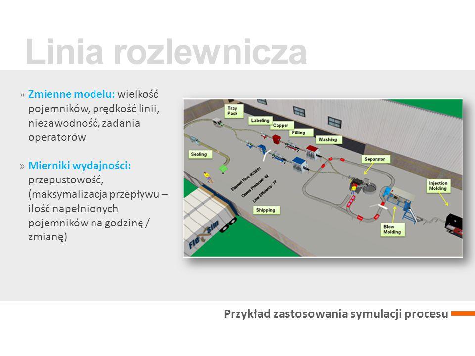 Linia rozlewnicza Przykład zastosowania symulacji procesu