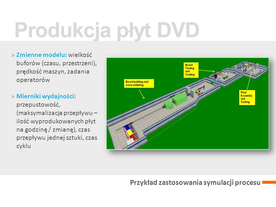 Produkcja płyt DVD Przykład zastosowania symulacji procesu
