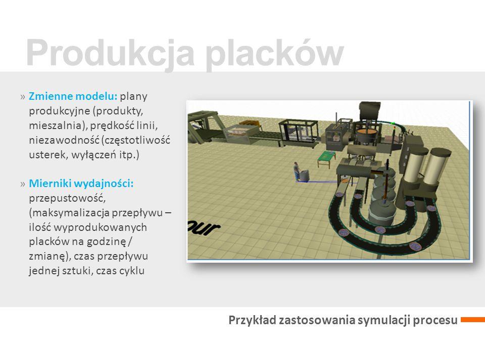 Produkcja placków Przykład zastosowania symulacji procesu